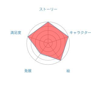 f:id:hyo-ta:20160529102147j:plain