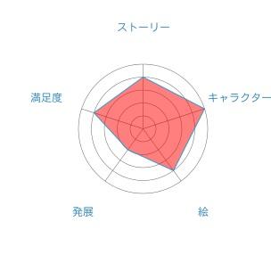 f:id:hyo-ta:20160530122201j:plain