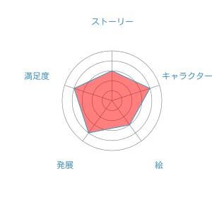 f:id:hyo-ta:20160531133513j:plain