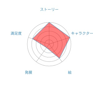 f:id:hyo-ta:20160602095823j:plain