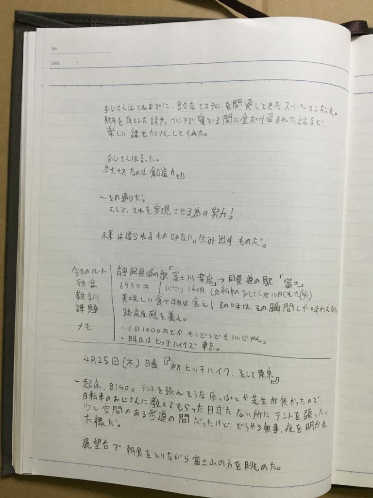 f:id:hyogokurumi:20160616194427j:plain:w100