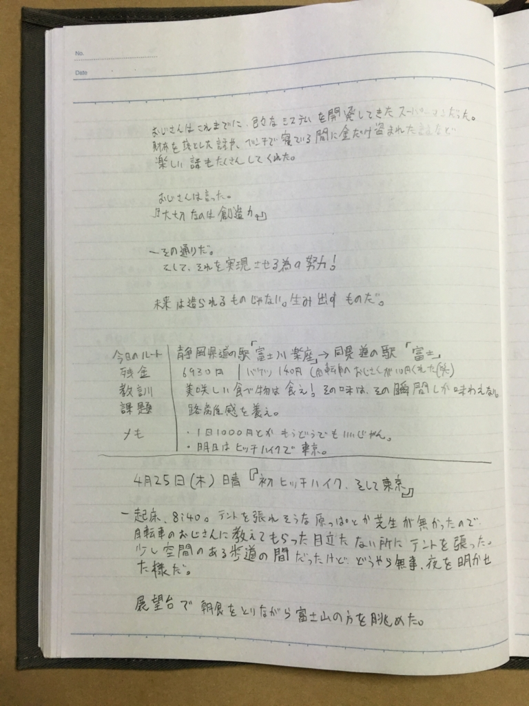 f:id:hyogokurumi:20160622191751j:plain:w100
