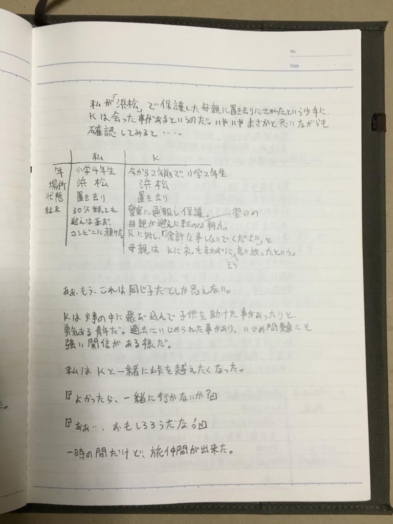 f:id:hyogokurumi:20160810182137j:plain:w100