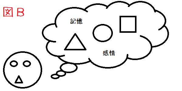 f:id:hyogokurumi:20170210193811p:plain