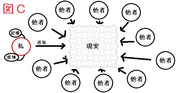 f:id:hyogokurumi:20170210194038p:plain