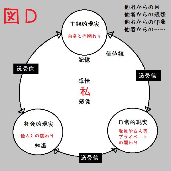 f:id:hyogokurumi:20170210194320p:plain