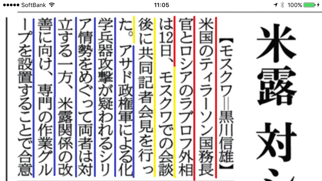 f:id:hyogokurumi:20170414191609p:plain