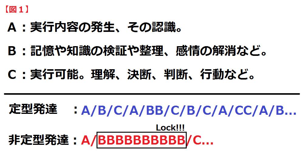 f:id:hyogokurumi:20170414193214p:plain