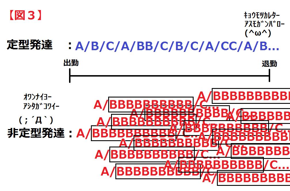 f:id:hyogokurumi:20170414193401p:plain