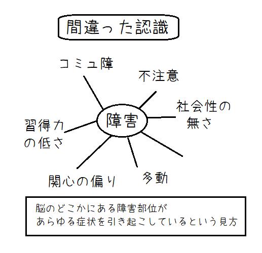 f:id:hyogokurumi:20171113232228p:plain