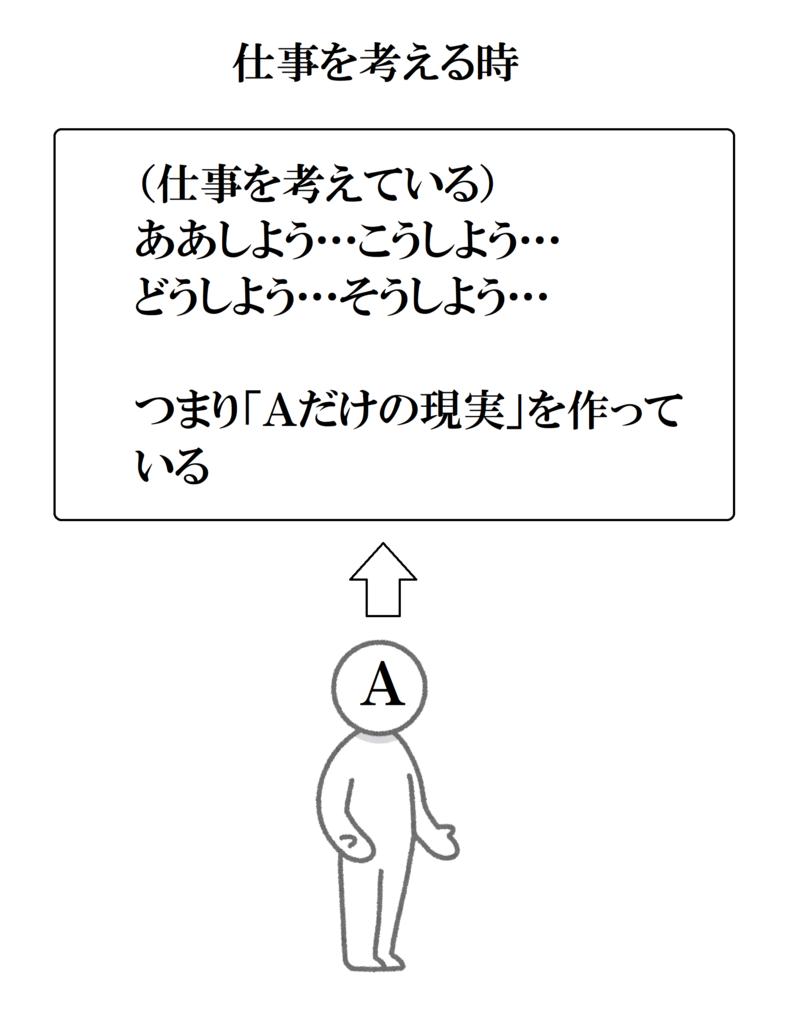 f:id:hyogokurumi:20171118014833p:plain