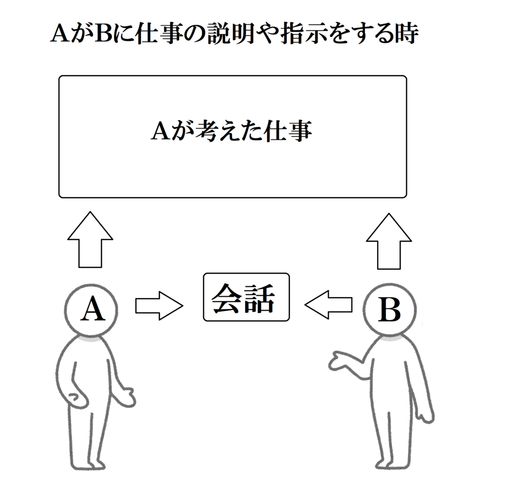 f:id:hyogokurumi:20171118014904p:plain
