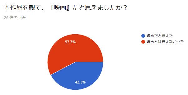 f:id:hyogokurumi:20180627170815p:plain