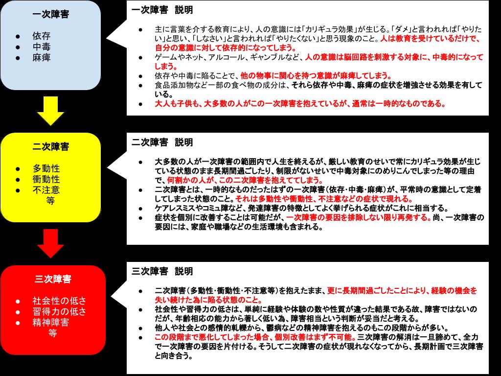 f:id:hyogokurumi:20180702233038p:plain