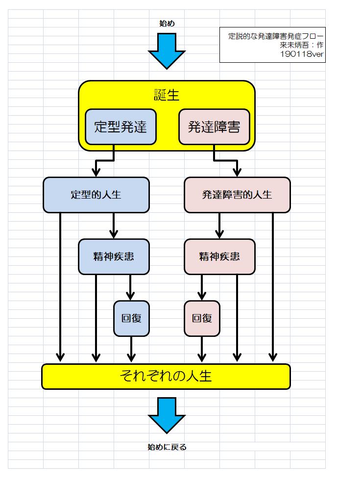 f:id:hyogokurumi:20190120130548p:plain