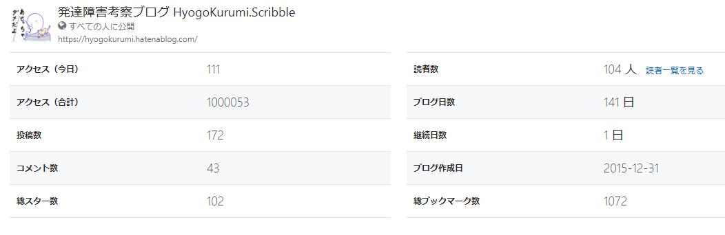 f:id:hyogokurumi:20190503110350p:plain