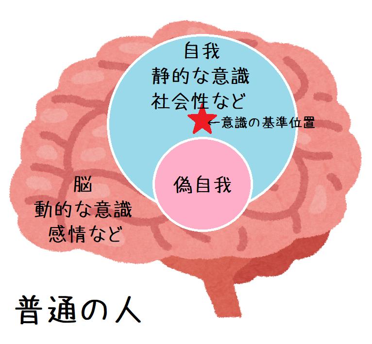 f:id:hyogokurumi:20200615195925p:plain