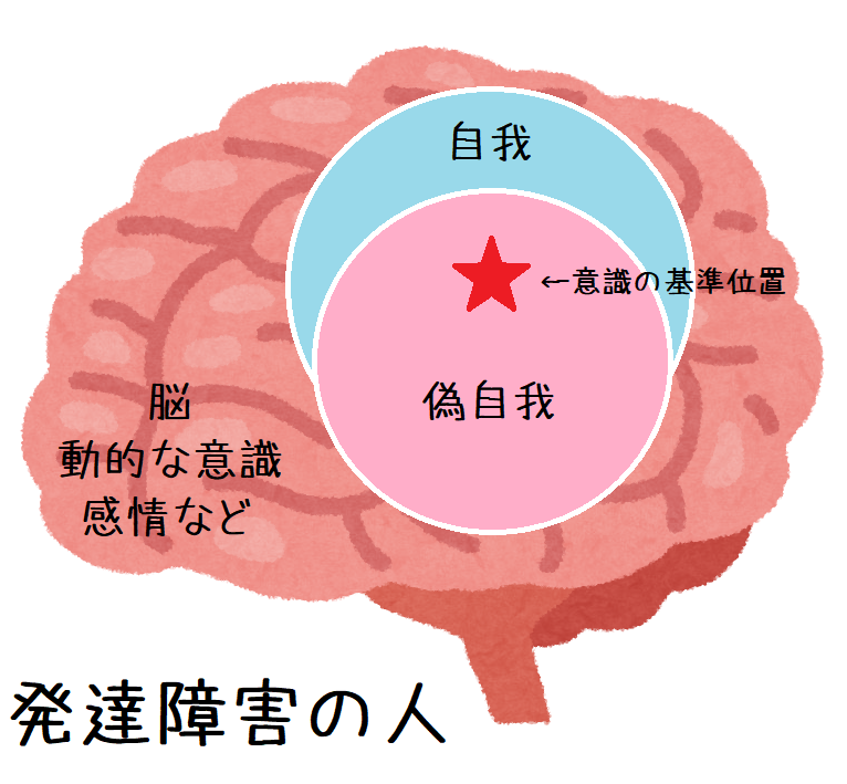 f:id:hyogokurumi:20200615195934p:plain