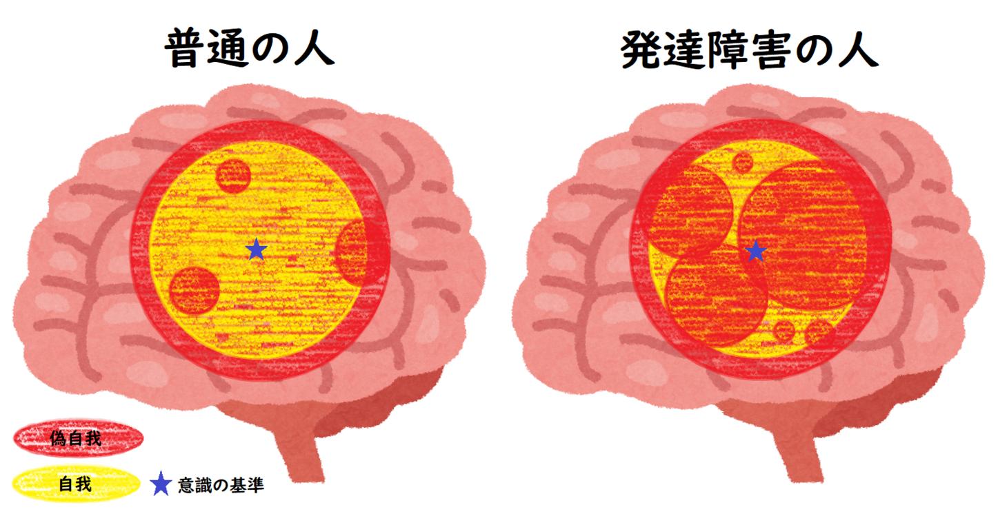 f:id:hyogokurumi:20200630202342p:plain
