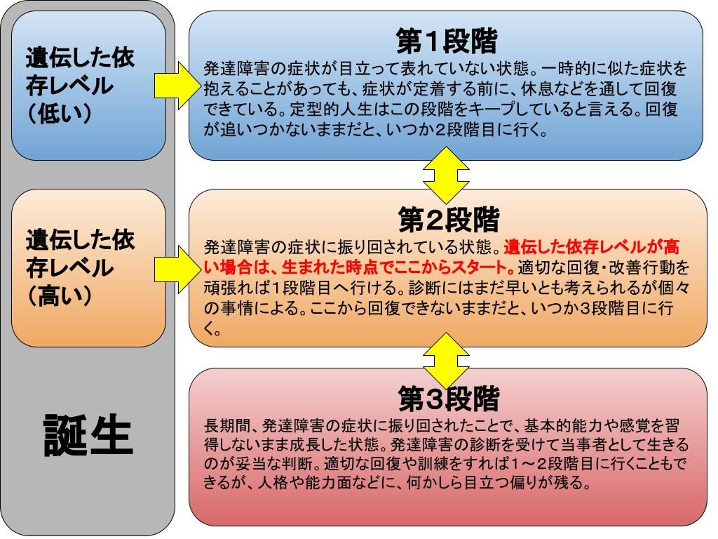 f:id:hyogokurumi:20200908212031j:plain