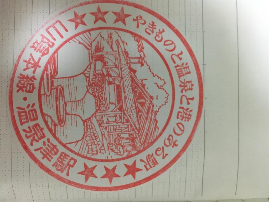 f:id:hyogonodaigakusei:20180401214103j:image