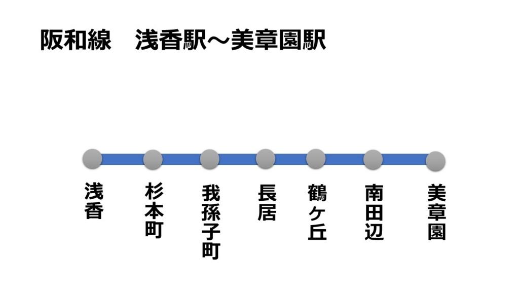 f:id:hyogonodaigakusei:20180518150033j:plain