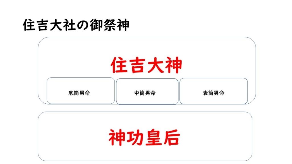 f:id:hyogonodaigakusei:20180518171014j:plain