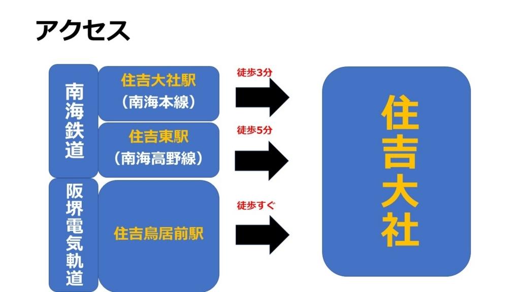 f:id:hyogonodaigakusei:20180518173731j:plain