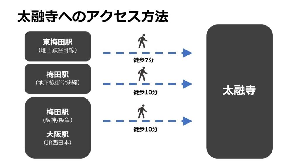 f:id:hyogonodaigakusei:20180604122244j:plain