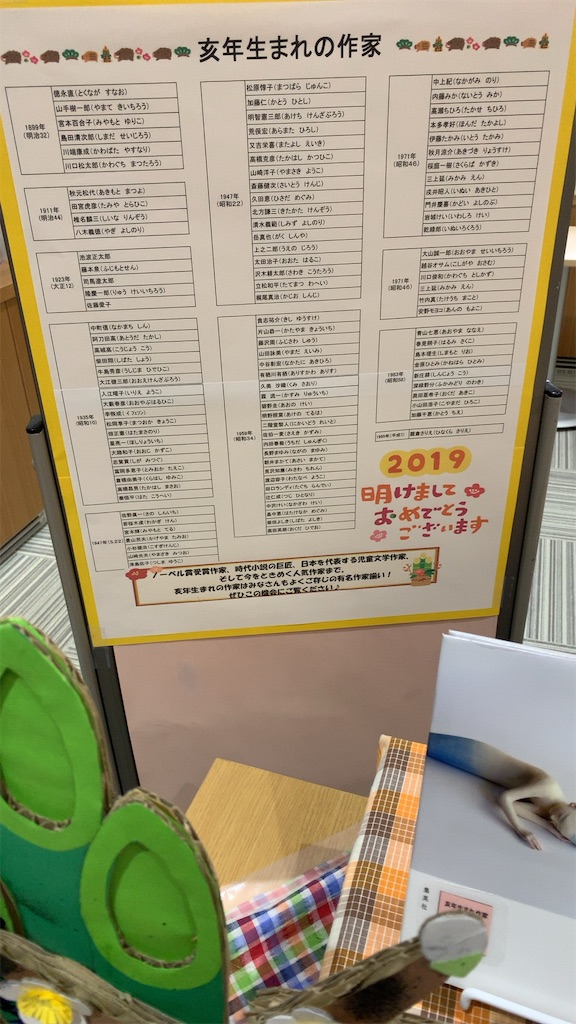 f:id:hyogonodaigakusei:20190114181528j:image