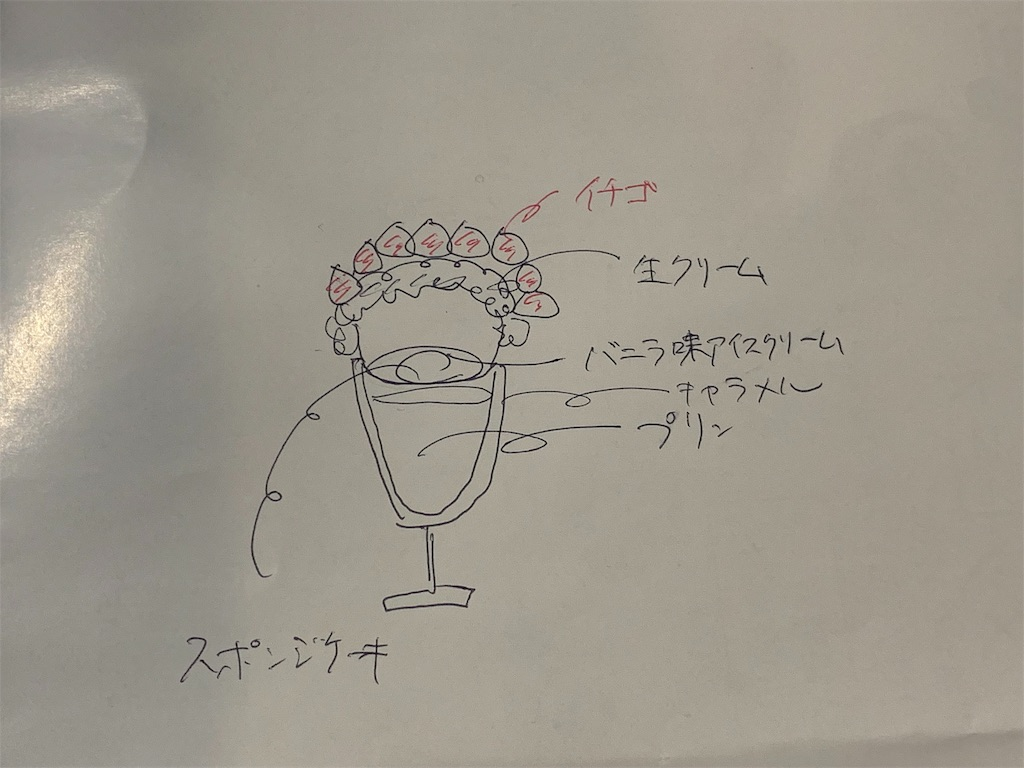 f:id:hyogonodaigakusei:20190215211450j:image