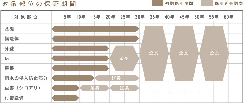 f:id:hyomonchan:20190202005520p:plain