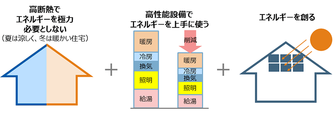 f:id:hyomonchan:20190225003426p:plain
