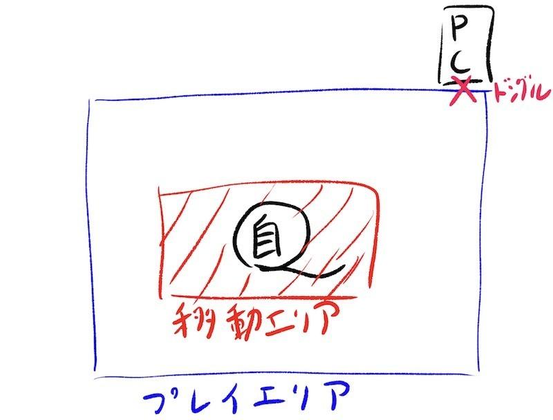 f:id:hyoromo:20180512205513j:plain:w300