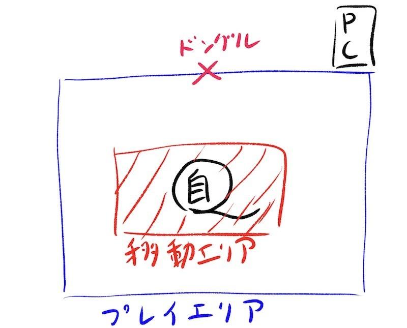 f:id:hyoromo:20180512205530j:plain:w300