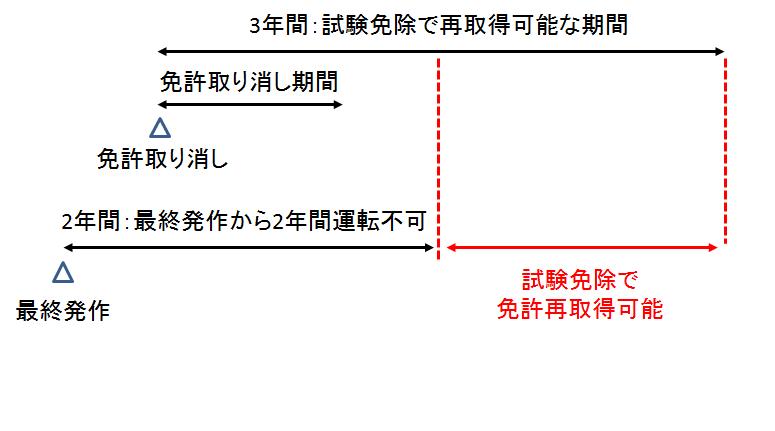 f:id:hyos1-2otuk1-8sytd372:20180721124928p:plain