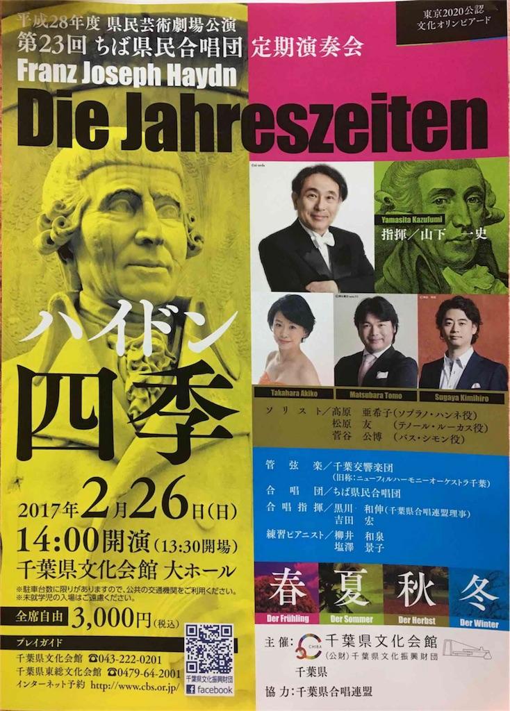 f:id:hyoshida115:20170203213159j:image