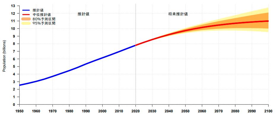 f:id:hyoshionnu:20210702144101p:plain