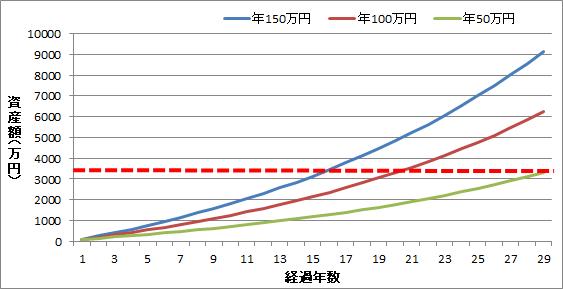 f:id:hyoshionnu:20210903211340p:plain