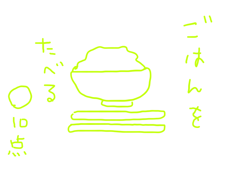 f:id:hyottoko2020:20200801144410p:plain
