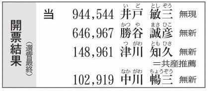 f:id:hyougonohanashi:20170704125351j:plain