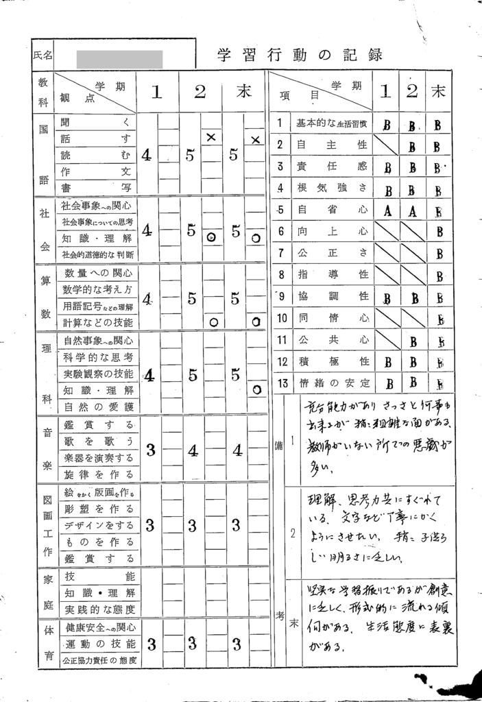 f:id:hyouzento:20180705090932j:plain