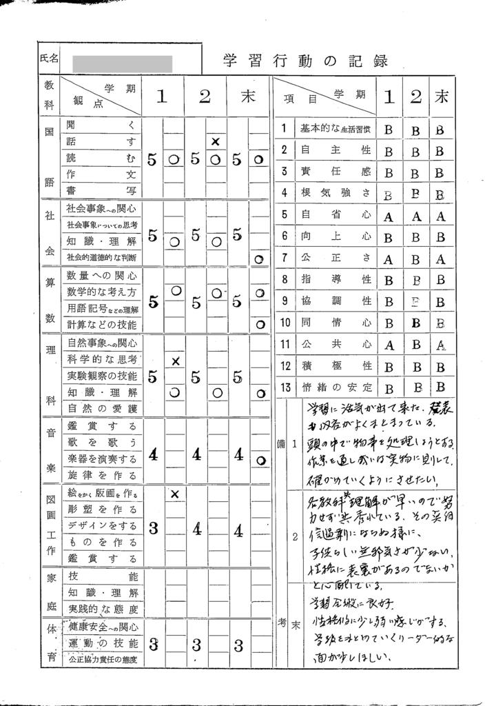 f:id:hyouzento:20180724090251j:plain