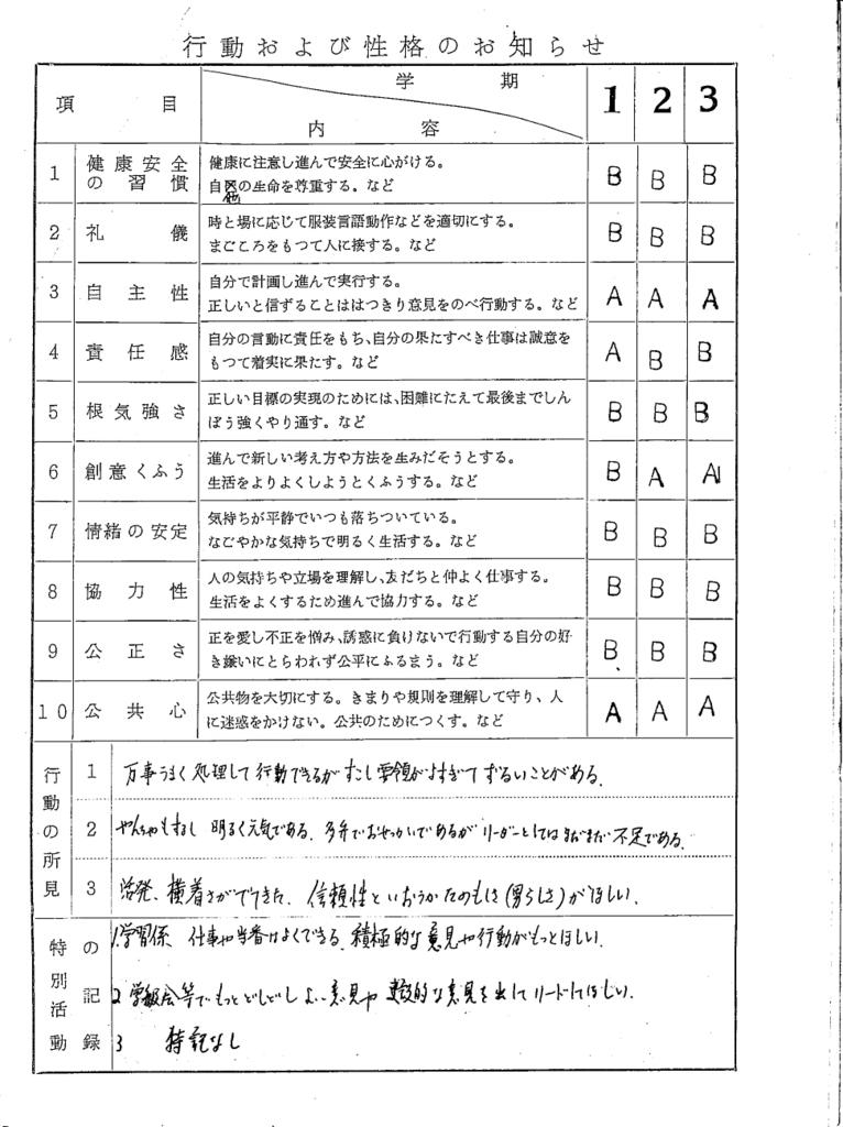 f:id:hyouzento:20180730192603j:plain