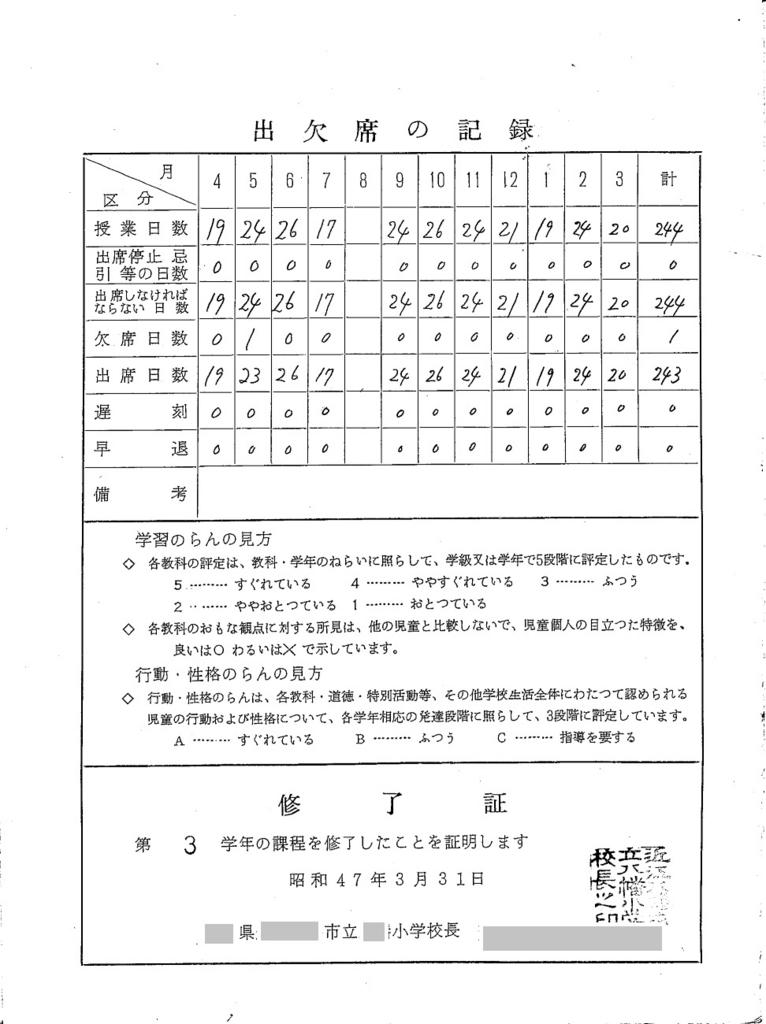 f:id:hyouzento:20180730192618j:plain