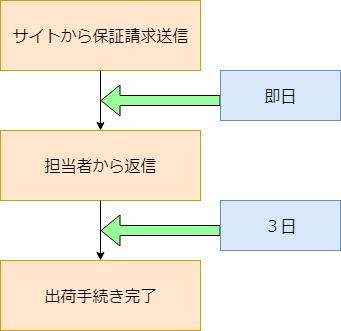 f:id:hyper-robo:20180808105905j:plain
