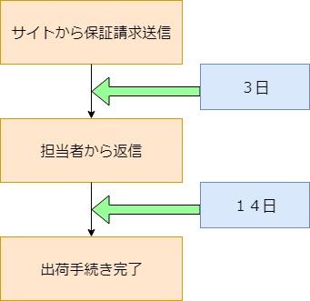 f:id:hyper-robo:20180808105927j:plain