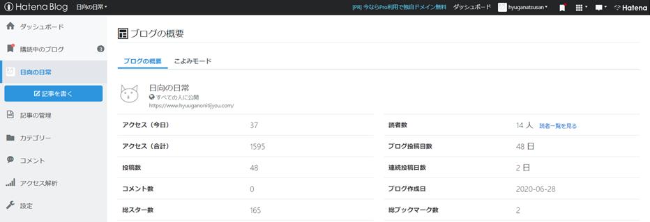 f:id:hyuganatsusan:20200913160200p:plain