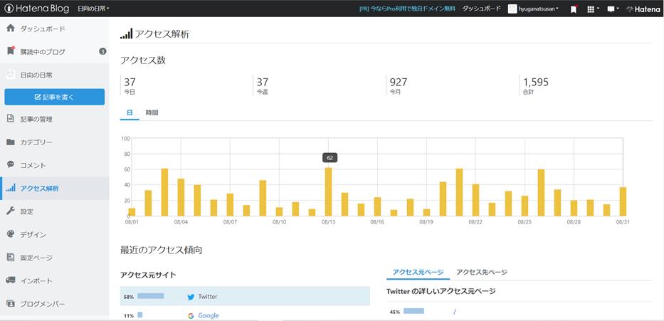 f:id:hyuganatsusan:20200913160812p:plain