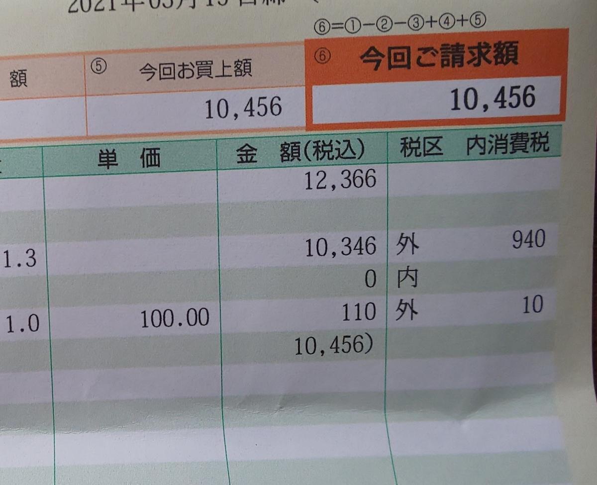f:id:hyumama:20210320132106j:plain